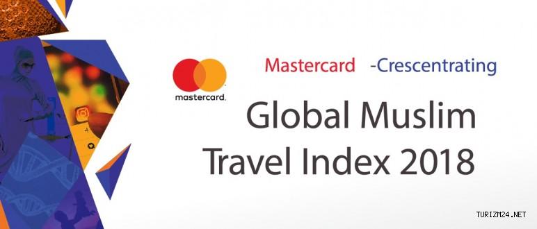 """Mastercard'ın """"Müslümanların Seyahat Tercihleri"""" araştırması yayınlandı"""